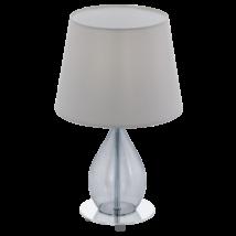 Eglo Rineiro asztali lámpatest 94683