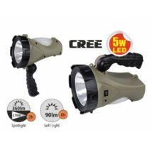 LED 5W CREE kézi fényvető lámpatest vállpánttal,autós akkumulátor töltő Újratölthető  TRIXLINE 2 Év Garancia
